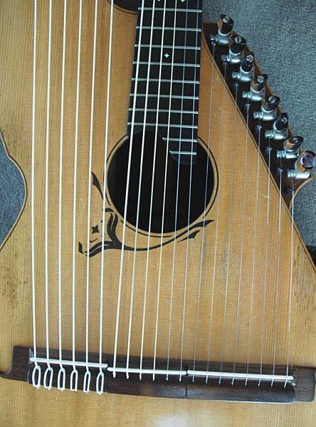 gitano guitare support
