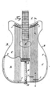 harp guitar form 4. Black Bedroom Furniture Sets. Home Design Ideas