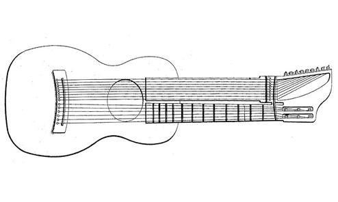 Harp Guitar Funk