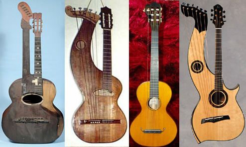 Canadian Harp Guitars, Past, Present and Future
