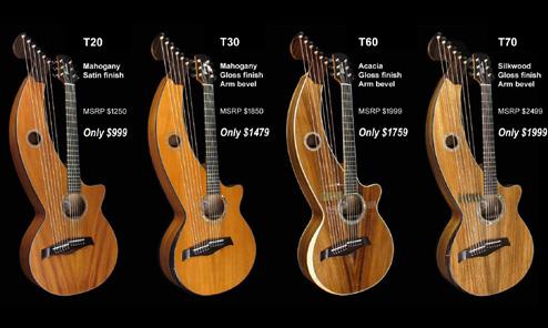 2019 Timberline Harp Guitars